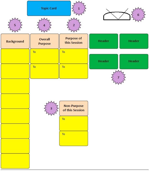 CP Design Template