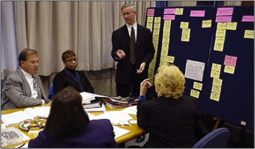 Neil facilitating a Compression Planning Session